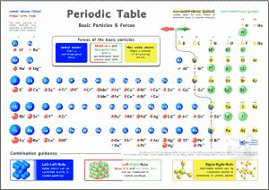 Educhem didactic pte version 20170321en full color open pdf didactic periodic table of elements urtaz Choice Image